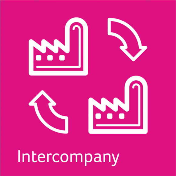 InterCompany